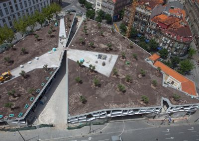 Dächer von Porto, Portugal